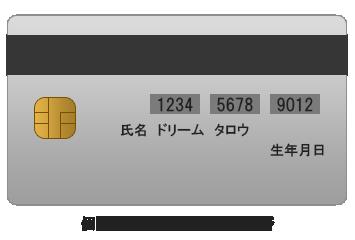 マイナンバー制度の個人番号カードの裏面