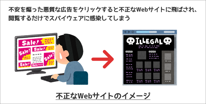 不正なWebサイトのイメージ